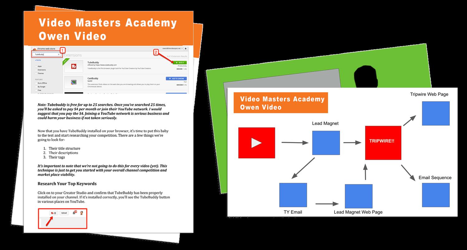 Biztube Academy